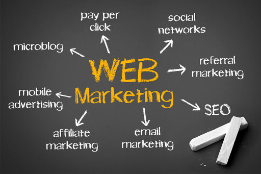 Web Marketing – A Promising Platform for Business Growth
